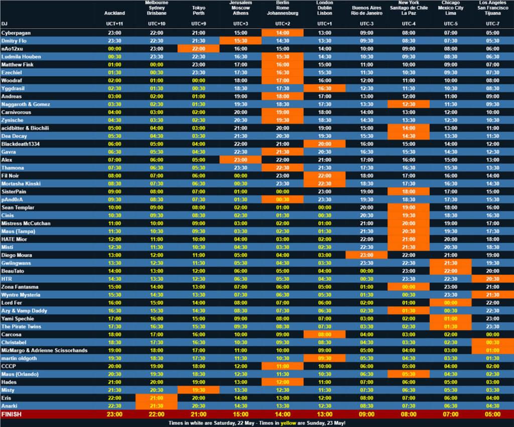 WGD 2021 Zeitplan